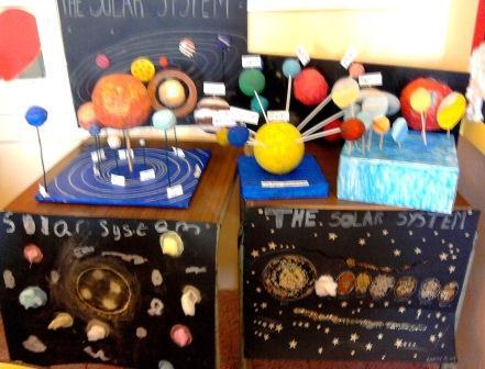 Solar System Models Sacred Heart College Foundation